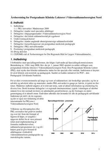 1. Indledning - Institutleder til klinisk medicin - Aarhus Universitet