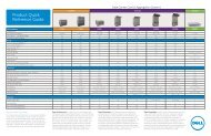 Product Quick Reference Guide - Dell