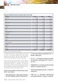 machıne tools - Page 6