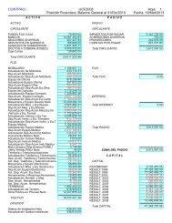 DICPosicion financiera balance general.pdf