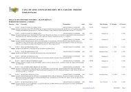 Empenhos Emitidos - Agosto - Preserv
