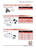 REPAIR KITS AND PARTS - Aro-fluidtechnik.at - Page 5