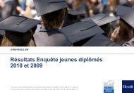 Résultats Enquête jeunes diplômés 2010 et 2009