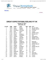 2011 great expectations feeling fit 5k overall results - Tagg Running ...