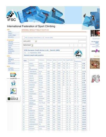 International Federation of Sport Climbing - Kevin Huser