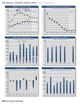 Industrial Market Report - CORFAC International - Page 2