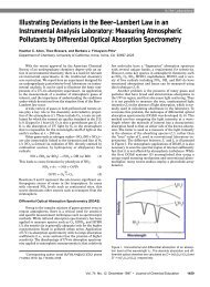 Illustration of Deviations in the Beer-Lambert Law in an Instrumental ...