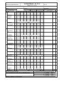 Laufkarten alle Altersgruppen - Seite 3