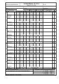 Laufkarten alle Altersgruppen - Seite 4