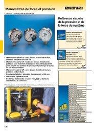 page du catalogue - Enerpac