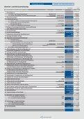 Jahresabschluss 2010 - Seite 5