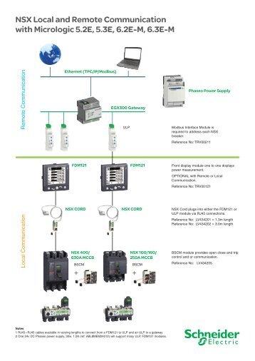 NSX Quick Guide - Schneider Electric