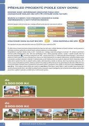 PŘEHLED PROjEKTů PODLE CENY DOMU - Rodinné domy Euroline