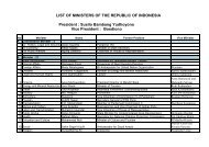 LIST OF MINISTERS OF THE REPUBLIC OF INDONESIA President ...