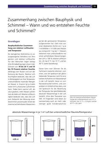 schimmel. Black Bedroom Furniture Sets. Home Design Ideas