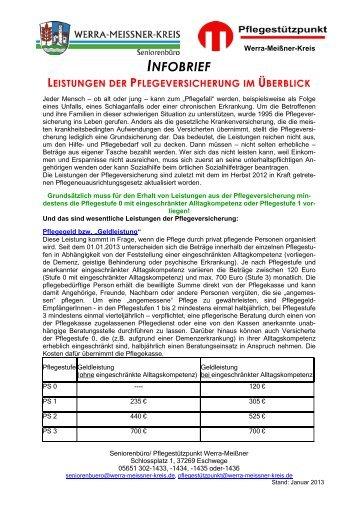 Die Leistungen der Pflegeversicherung im Überblick - Seniorennetz ...