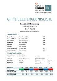 Offizielle Ergebnisliste Energie AG Landescup - Sportunion Eidenberg