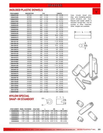 V SPACERS - RGA and PSM Fasteners