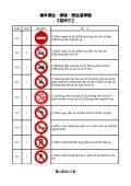 機車標誌、標線、號誌選擇題 【越南文】 - Page 4
