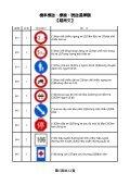 機車標誌、標線、號誌選擇題 【越南文】 - Page 5