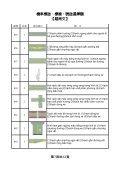 機車標誌、標線、號誌選擇題 【越南文】 - Page 7