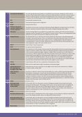 icrc-annual-report-2013 - Page 7