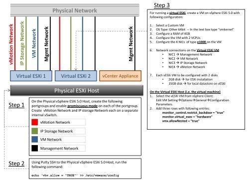 vPOD Setup Diagram pdf - VMware Communities