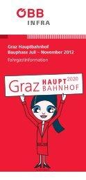 Fahrgastinformation - Stadtentwicklung Graz