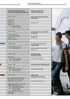 Fahrgastinformation - Stadtentwicklung Graz - Seite 5