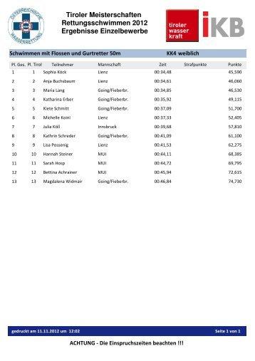 Tiroler Meisterschaften Rettungsschwimmen 2012 Ergebnisse ...