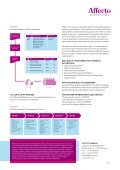 AFFECTO DATA QUALITY ASSESSMENT - Page 2