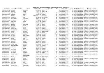 Verifica l'elenco dei rapporti dormienti - Gruppo Banca Carige