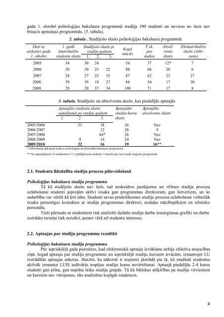 PAŠNOVĒRTĒJUMA ZIŅOJUMS - LU Pedagoģijas, psiholoģijas un ...