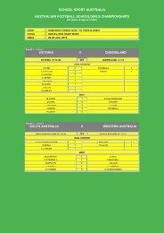 SSA-Football-Results-16U-2014-Day-5