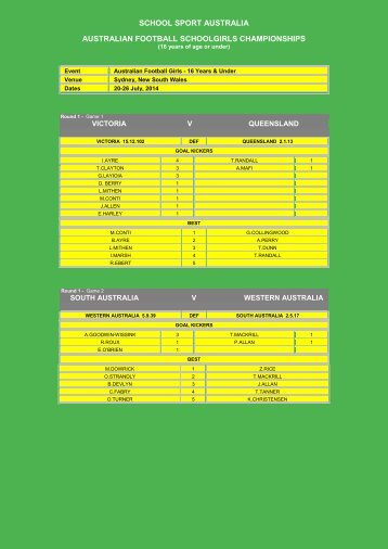 SSA-Football-Results-16U-2014-Day-5