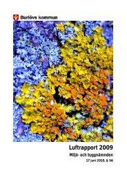 Luftrapport 2009.pdf - Burlövs kommun
