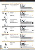 Tripods and fasteners - Spot-on.net - Page 3