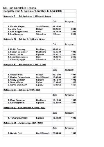 Rangliste 2008 (PDF) - Eglisauer Lauf-Day