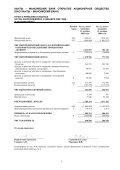 ханты – мансийский банк открытое акционерное общество (оао - Page 5