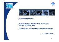 Os desafios à produção e venda de tintas automotivas - Abrafati
