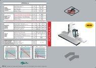 brochure formula_02 - Gruppo Parpas