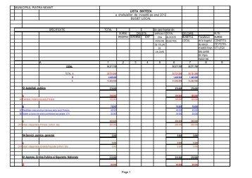 Page 1 MUNICIPIUL PIATRA NEAMT LISTA SINTEZA a cheltuielilor ...