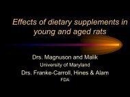 Effects Of Dietary supplements In Young And Aged - jifsan