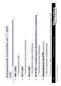 Paul Scharpf - wuestemann - Universität Mannheim - Page 3