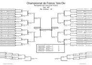Championnat de France 1čre Div