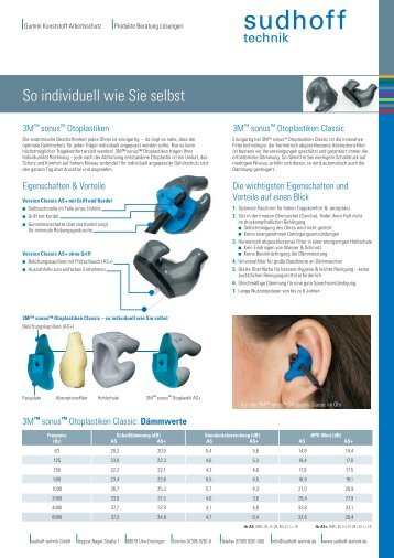 So individuell wie Sie selbst - sudhoff technik GmbH