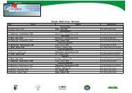 DE Women results.xlsx - CBDU