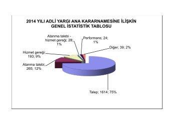 2014-yaz-adli-istatistik