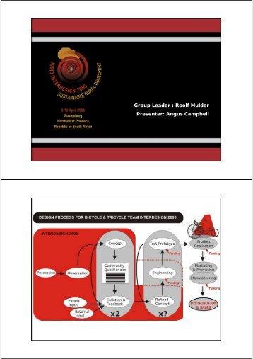 Group Leader : Roelf Mulder Presenter: Angus ... - Interdesign 2005