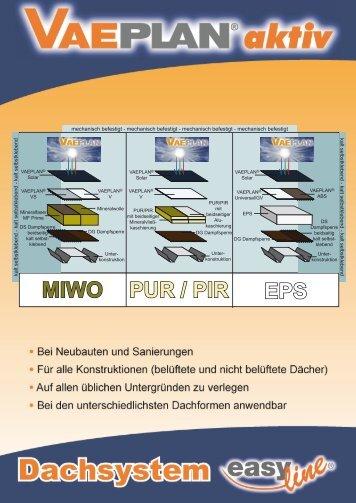 MIWO PUR / PIR EPS - vaeplan